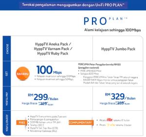 Unifi pakej 100Mbps promosi