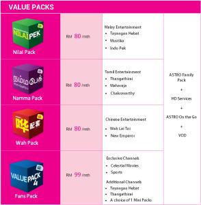 time fibre astro iptv value pack